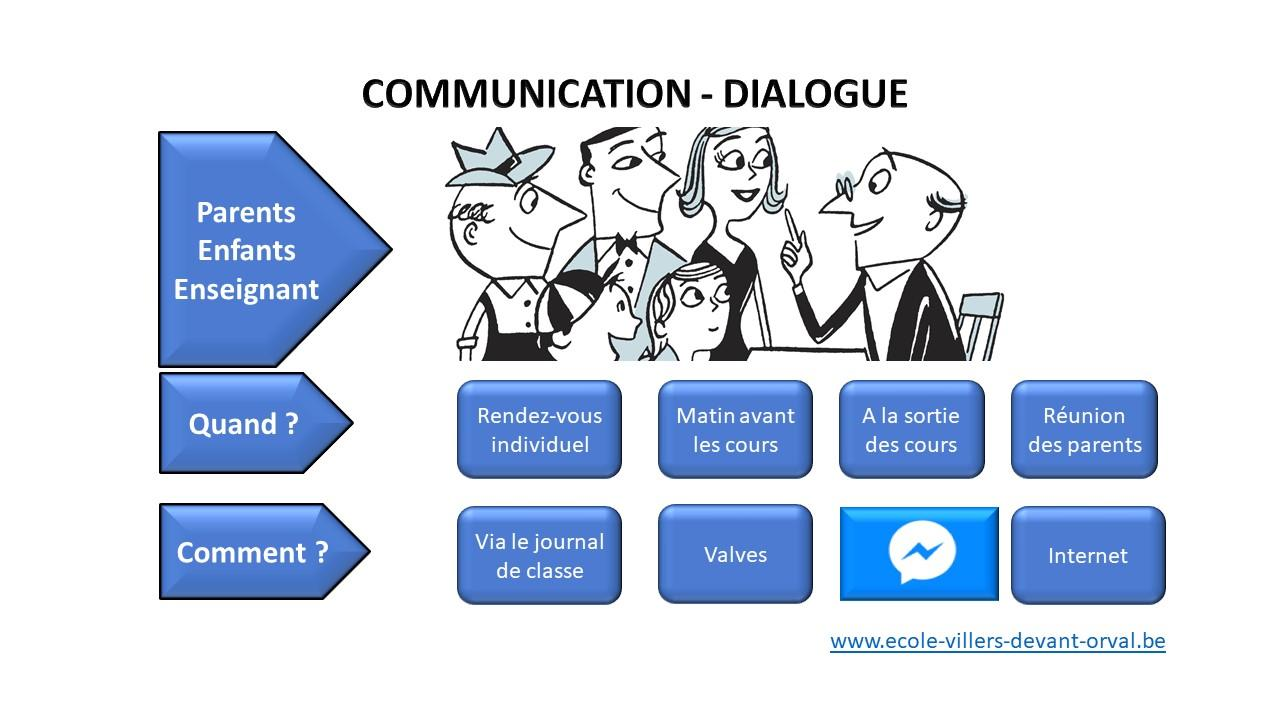 Communication aux parents